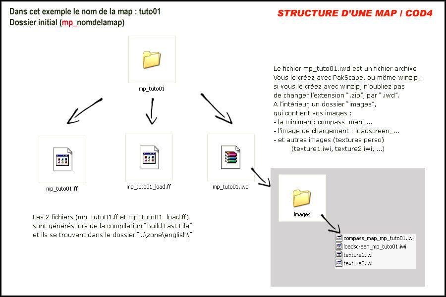 structure_map_cod4.jpg